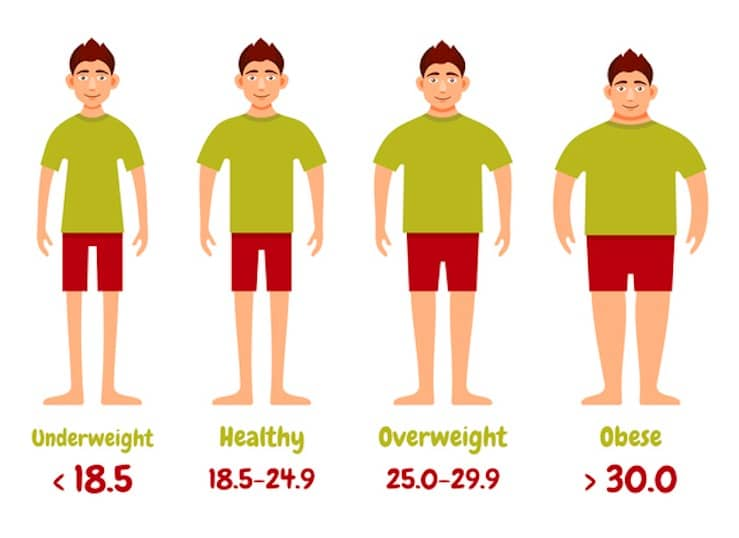 More body mass index and asian 3754