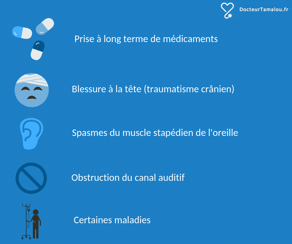 causes acouphènes DrTamalou by canva